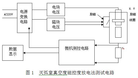 电路 电路图 电子 原理图 557_315
