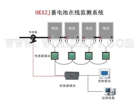 HKXZJ 蓄电池在线监测系统